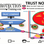 2020 Asset Protection Plan Training